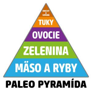 Paleo pyramída